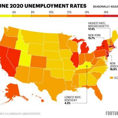 The economy is recovering in some states, but others remain at Great Depression-era unemployment levels. Why?