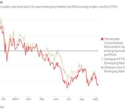 How The Emerging Market Crisis Could Affect The U.S