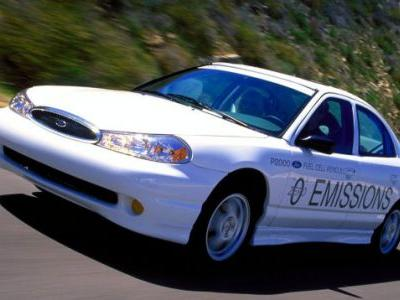 Would You Drive A Hydrogen Car?