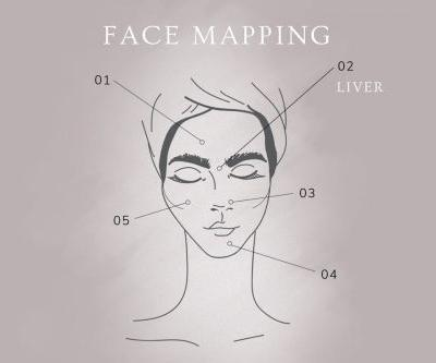 Face Mapping: The Liver and Between the Brows