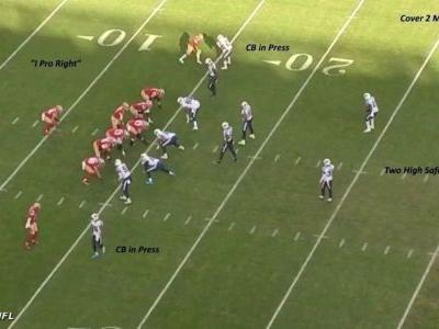 How Shanahan's 2-RB scheme elevates Garoppolo, fuels 49ers' passing attack