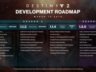 Destiny 2 weekly Crucible playlist outlined, Heroic Strike Modifiers pushed to update 1.20