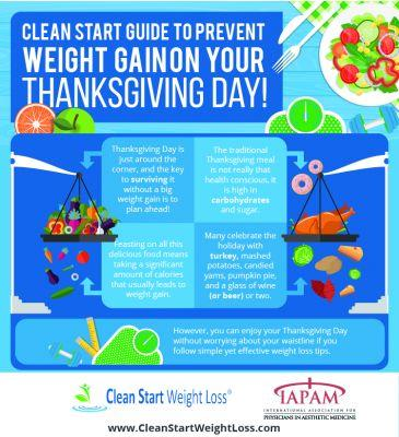 IAPAM Thanksgiving Clean Start Tips