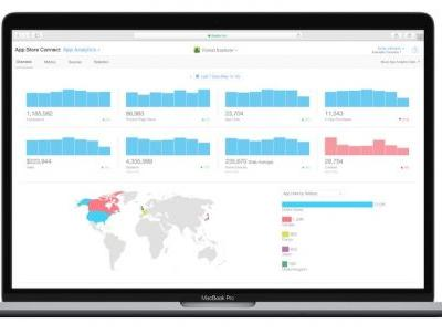 MacOS App Analytics Now Available in App Store Connect