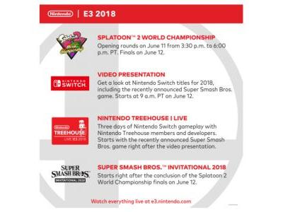 Nintendo Details E3 2018 Plans and Confirms Time and Date of Video Presentation