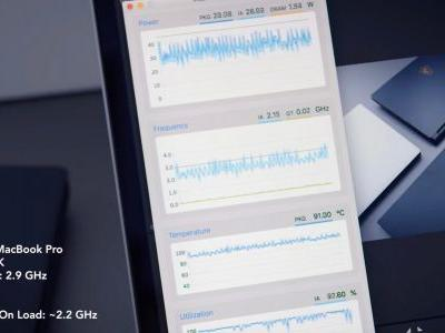 Video raises concerns about excessive thermal throttling on 2018 MacBook Pro w/ Intel Core i9