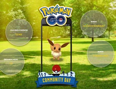 Pokemon Go Eevee Community Day: get Shiny Eevee, Last Resort and Stardust Bonuses on the August Community Day