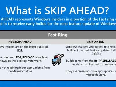 Announcing Windows 10 Insider Preview Build 17101 for Fast & Build 17604 for Skip Ahead
