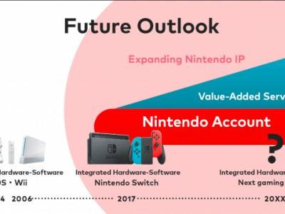 The Next Nintendo Console Will Be Released Before 2100