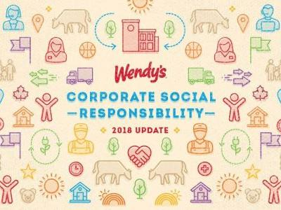 The Wendy's Company Announces Major Advancement in Beef Sourcing