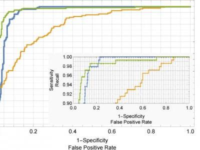 Screening for Atrial Fibrillation during Automatic Blood Pressure Measurements
