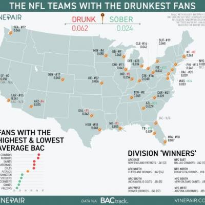 Mapped & Ranked: The NFL'S Drunkest Fans This Season (2017)