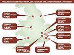 Three quarters of NHS services are FAILING to treat cancer patients quickly enough