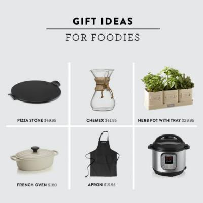 Last Minute Holiday Gifts for Foodies