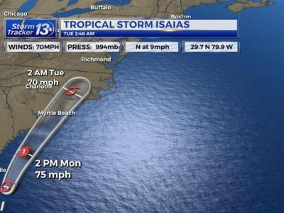 Tropical Storm Isaias forecast to become a hurricane before landfall in the Carolinas, hurricane warnings have been issued