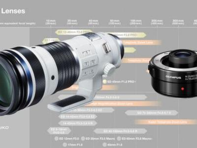Olympus Unveils 150-400mm f/4.5 Lens, 2x Extender, New Lens Roadmap