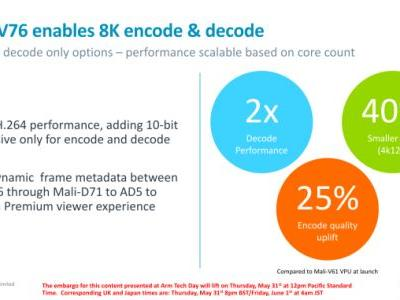 ARM Announces Mali-V76 Video Processor: Planning For the 8K Video Future