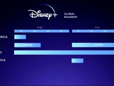 Disney shows off its upcoming Disney+ streaming service