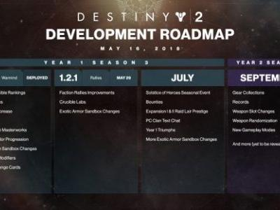 Bungie Preparing 'Experimental PVP Content' for Destiny 2 Crucible Labs