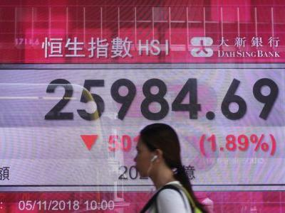 Asian shares slide on worries over US-China relations