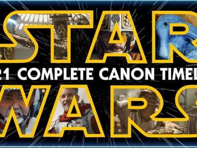 The Morning Watch: Updated 2021 'Star Wars' Canon Timeline, Boba Fett Returns in Animated LEGO Fight & More