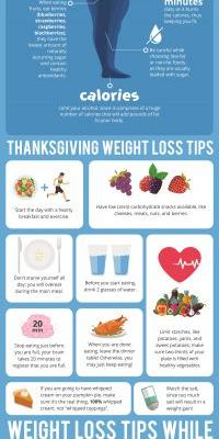 IAPAM Thanksgiving Weight Loss Tips