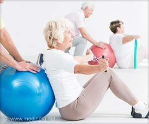 Resistance Training and Exercise-motivation Go Hand-in-hand