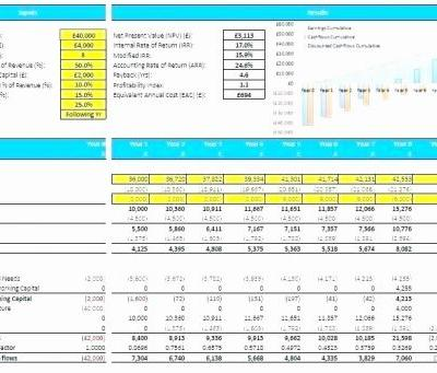 30 Beautiful Real Estate Investment Excel Template Pictures