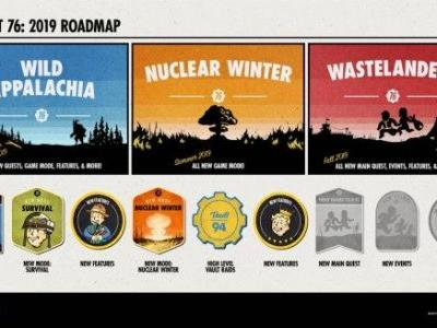 Fallout 76 Content Roadmap for 2019 Could Turn This Game Around