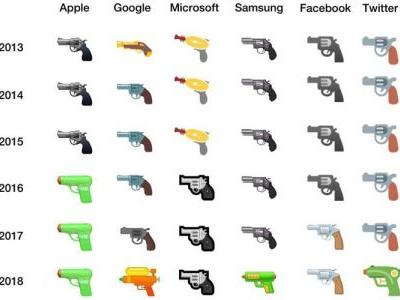 Microsoft and Facebook last two big tech companies to follow Apple's lead on gun emoji