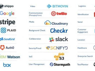 A top venture capital firm predicts these 8 trends will take over cloud computing in 2018