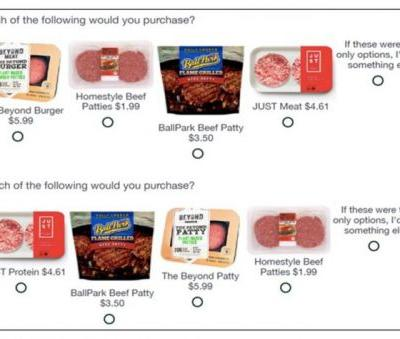 """Restricting Plant-Based """"Meat"""" Labels Won't Save the Meat Industry"""