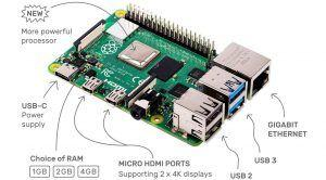 Raspberry Pi 4 Launches With More Powerful Processor and 4K Video