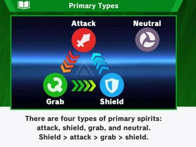 Super Smash Bros. Ultimate Primary Types Guide