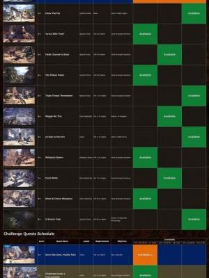 Monster Hunter World - here's the current Event Quest Schedule for March