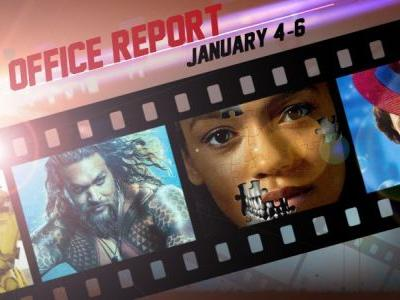 Aquaman Becomes the Highest Grossing DCEU Movie After Third 1 Weekend