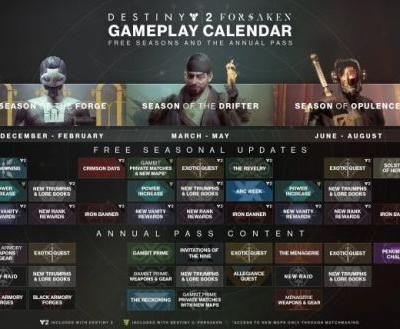 Everything You Need to Know About Destiny 2: Forsaken's Season of Opulence