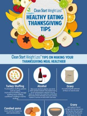 Clean Start Weight Loss Thanksgiving Meal Tips