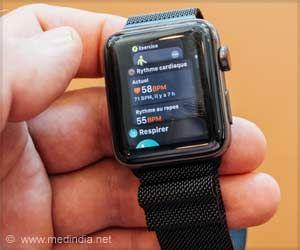 Wearable Devices and Mobile Health Technology Can Promote Overall Health