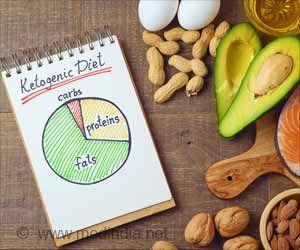 Ketogenic Diet May Up Type 2 Diabetes Risk