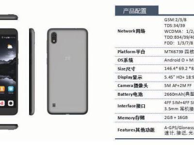ZTE A530 Is Official With 5.45″ HD+ Display, 2GB Of RAM