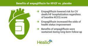 Empagliflozin improves outcomes in HFrEF, regardless of baseline health status