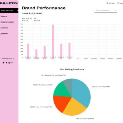 Retail startup Bulletin is giving brands new tools to manage their in-store presence