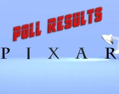 POLL RESULTS: What is the Best Pixar Movie?