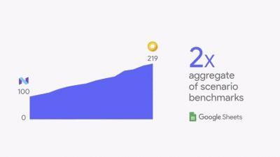 Android O To Offer 2x Better App Performance & Boot Times