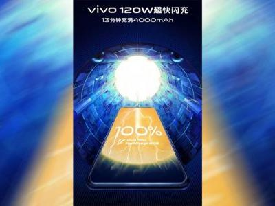 Vivo Super FlashCharge 120W can top up 4,000mAh cell in just 13 mins
