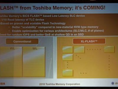 Toshiba Announces XL-Flash Low-Latency 3D NAND