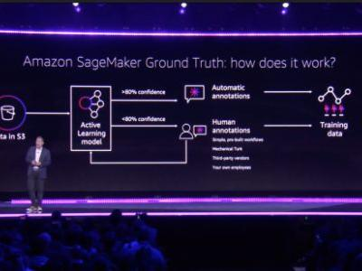 Amazon launches AWS SageMaker Ground Truth, an automated data labeling service