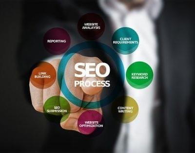 Practical Solutions To Your Search Engine Optimization Woes