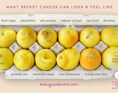 This viral photo shows you all symptoms of breast cancer